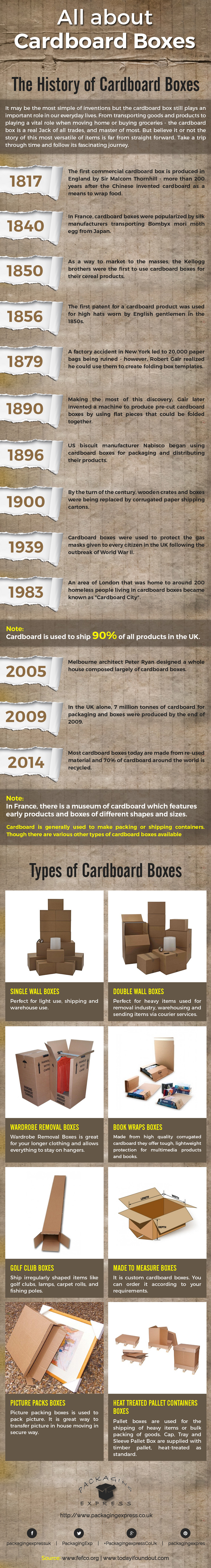 all about cardboard boxes