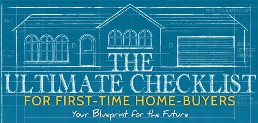 The ultimate checklist for first time home buyers for Questions to ask a builder when buying a new home