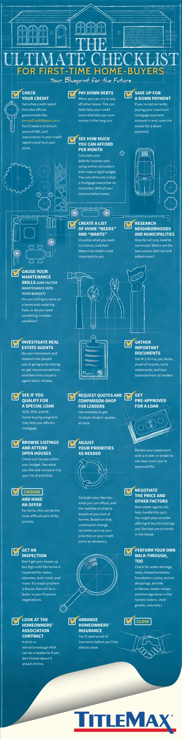 The Ultimate Checklist For First Time Home Buyers