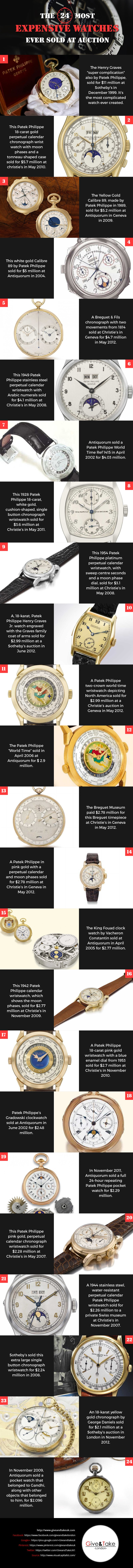 The 24 Most Expensive Watches Ever Sold at Auction