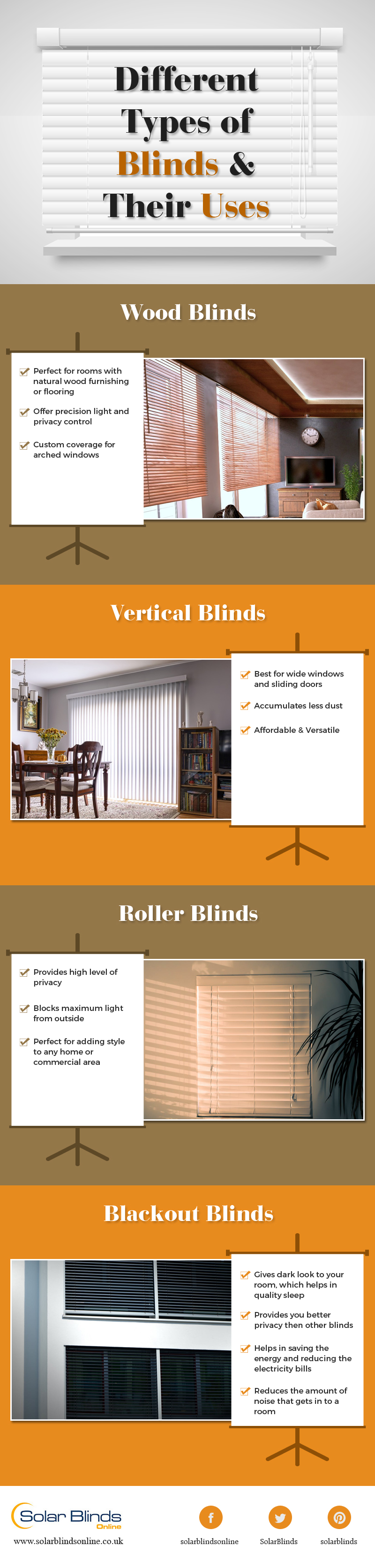 Infographic Different Types of Blinds and There Uses