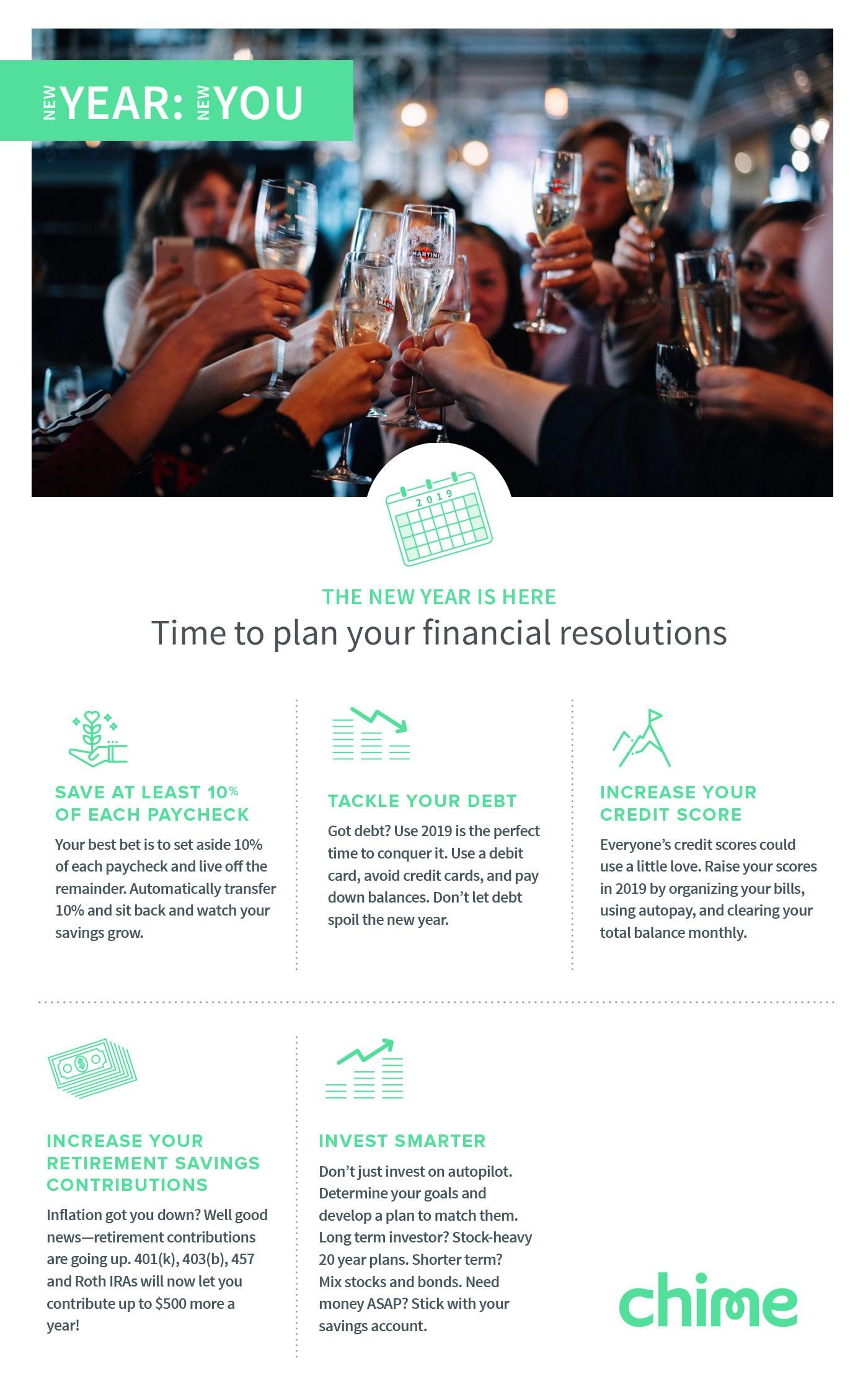 How to Get Your Finances in Order this Year