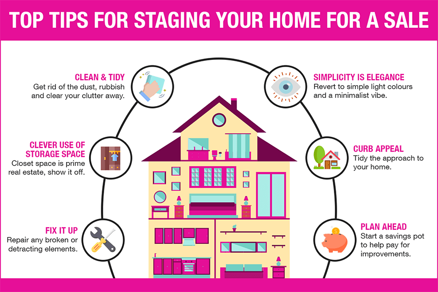 How to stage a home for sale