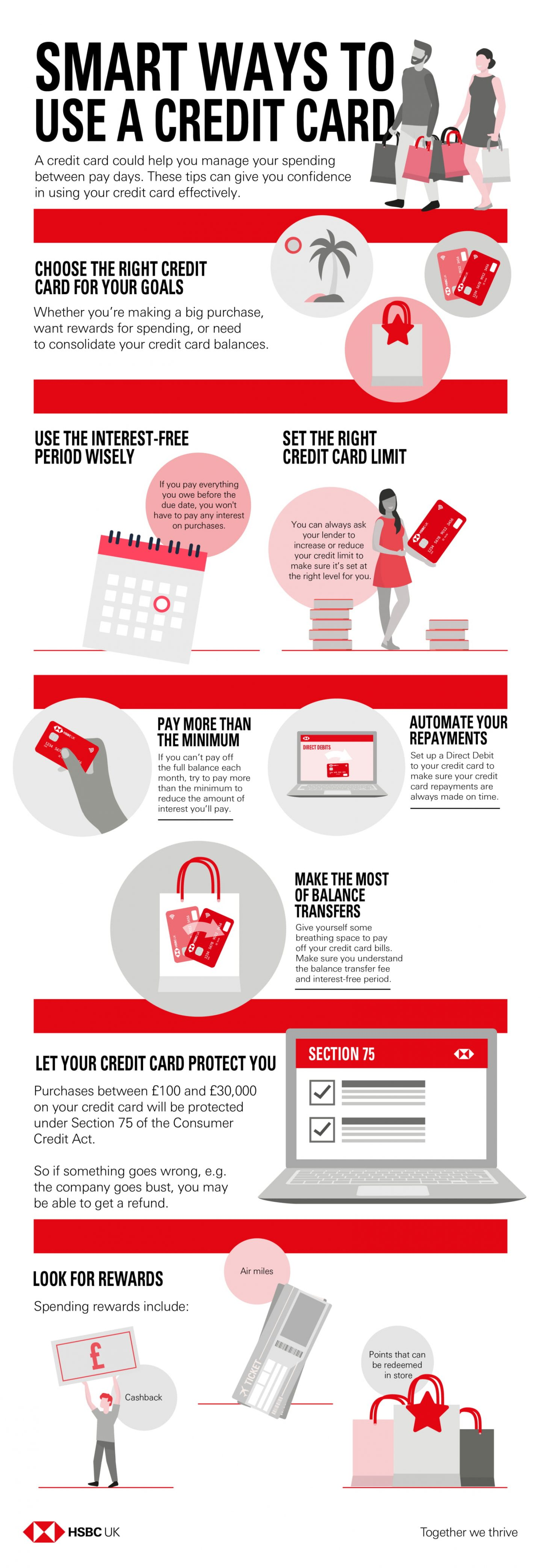 HSBC Infographic - Smart Ways to use a Credit Card